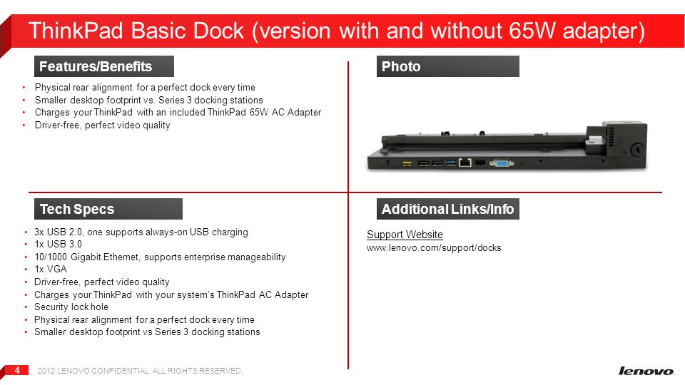 2012 LENOVO CONFIDENTIAL. ALL RIGHTS RESERVED. 4 ThinkPad Basic Dock (version with and without 65W adapter) Features/BenefitsPhoto 3x USB 2.0, one sup