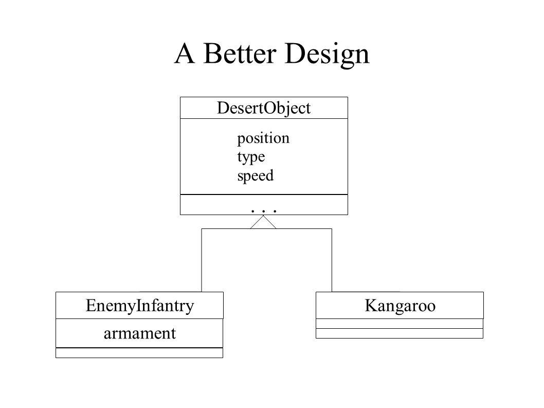A Better Design DesertObject position type speed... Kangaroo EnemyInfantry armament