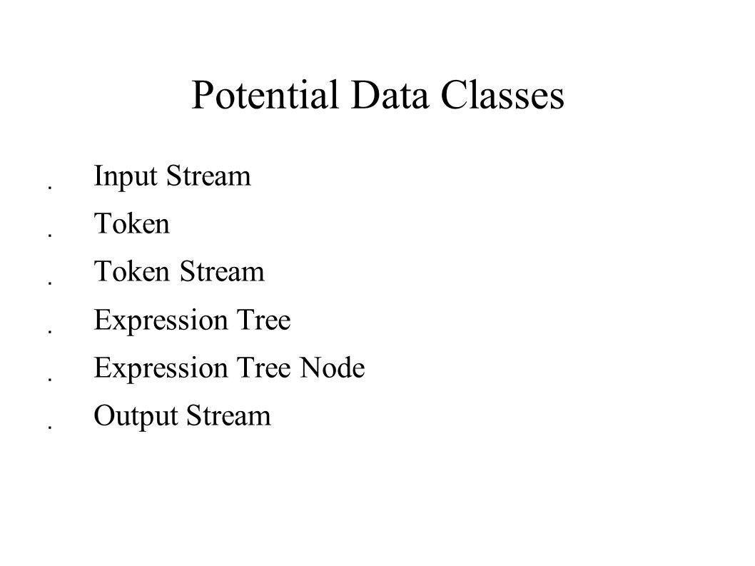 Potential Data Classes  Input Stream  Token  Token Stream  Expression Tree  Expression Tree Node  Output Stream