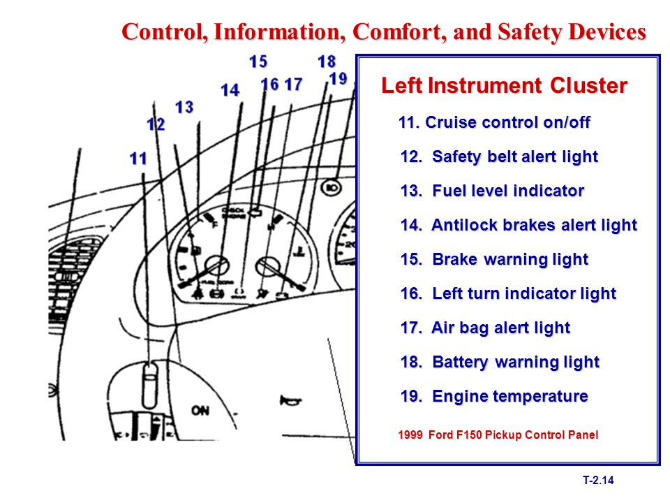 Left Instrument Cluster 11. Cruise control on/off 11. Cruise control on/off 12. Safety belt alert light 12. Safety belt alert light 13. Fuel level ind