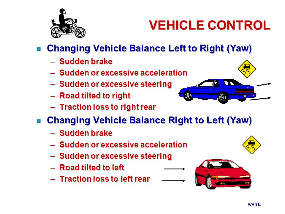 wvhs. VEHICLE CONTROL n Changing Vehicle Balance Left to Right (Yaw) –Sudden brake –Sudden or excessive acceleration –Sudden or excessive steering –Ro