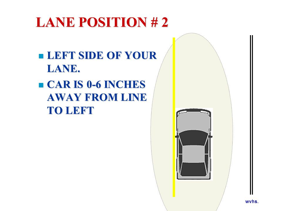 wvhs. LANE POSITION # 2 LEFT SIDE OF YOUR LANE. LEFT SIDE OF YOUR LANE. CAR IS 0-6 INCHES AWAY FROM LINE TO LEFT CAR IS 0-6 INCHES AWAY FROM LINE TO L