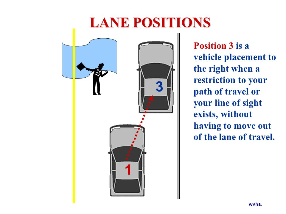 wvhs. LANE POSITIONS 1 3 Position 3 is a vehicle placement to the right when a restriction to your path of travel or your line of sight exists, withou