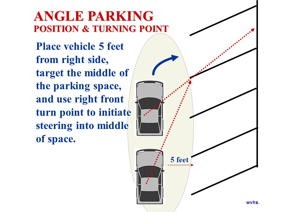 wvhs. ANGLE PARKING POSITION & TURNING POINT Place vehicle 5 feet from right side, target the middle of the parking space, and use right front turn po