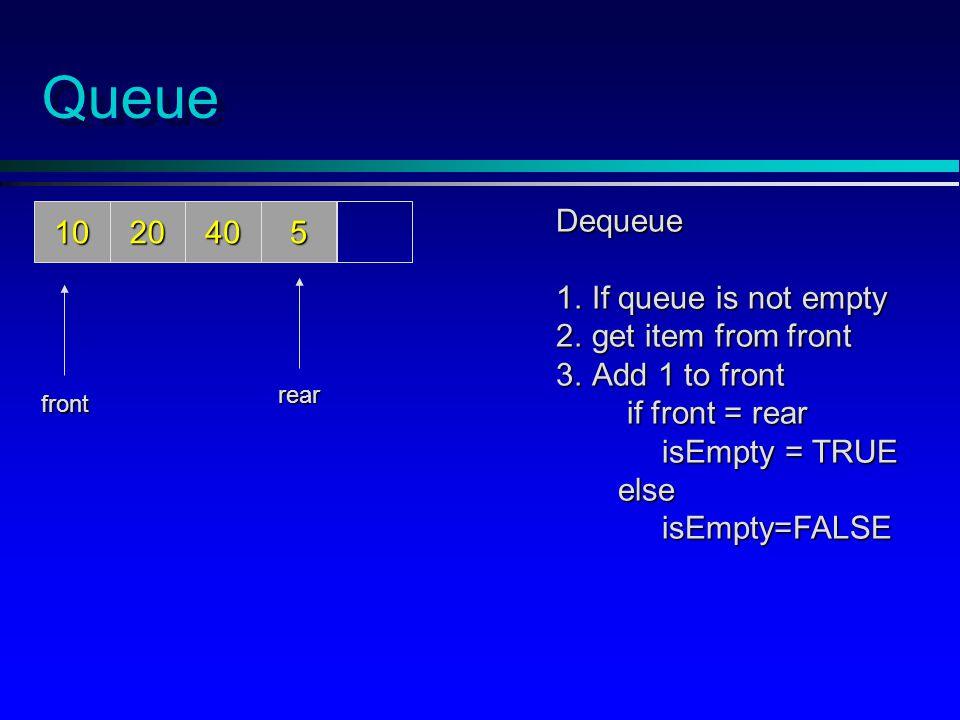 1020405 front rear Dequeue 1.If queue is not empty 2.get item from front 3.Add 1 to front if front = rear if front = rear isEmpty = TRUE isEmpty = TRUE else else isEmpty=FALSE isEmpty=FALSE Queue