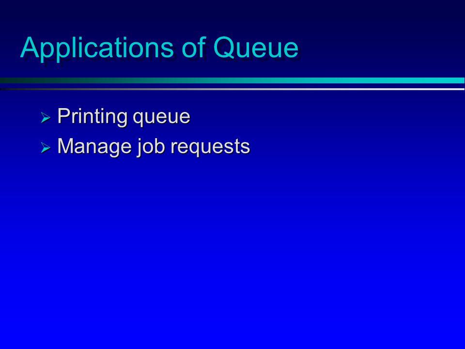 Applications of Queue  Printing queue  Manage job requests