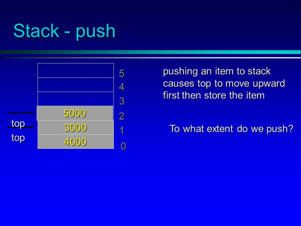 Pseudocode for push 1.increment top 2.