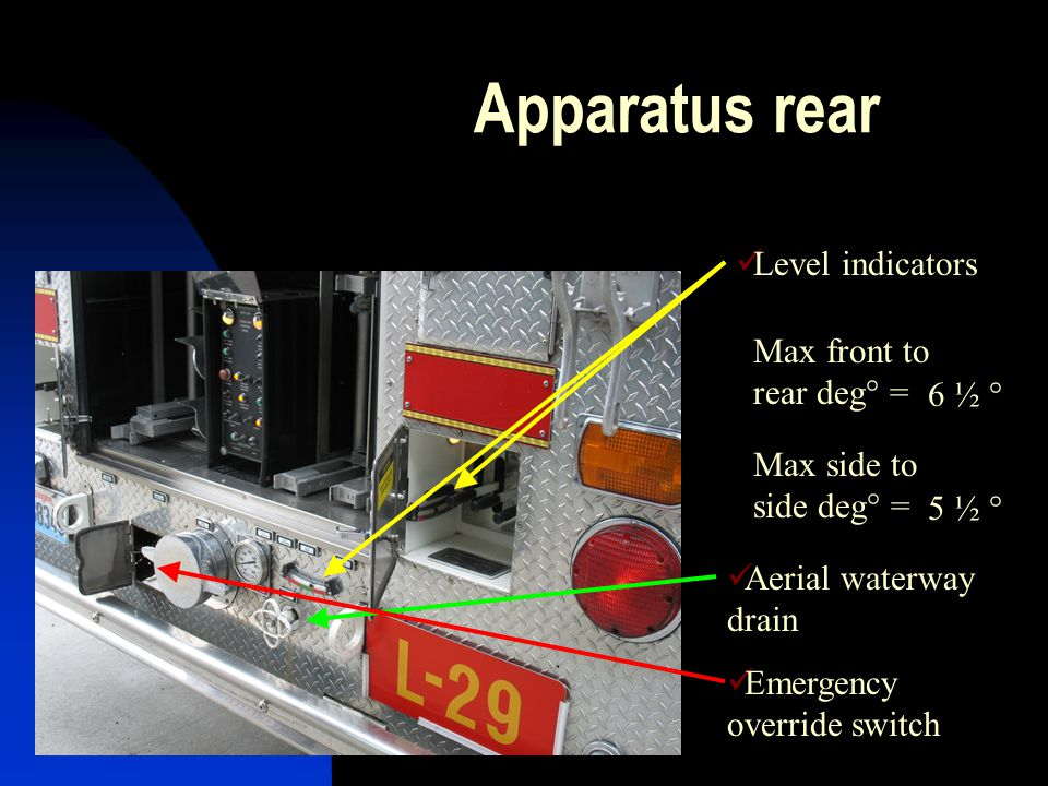 Apparatus rear Level indicators Aerial waterway drain Emergency override switch Max front to rear deg° = Max side to side deg° = 6 ½ ° 5 ½ °