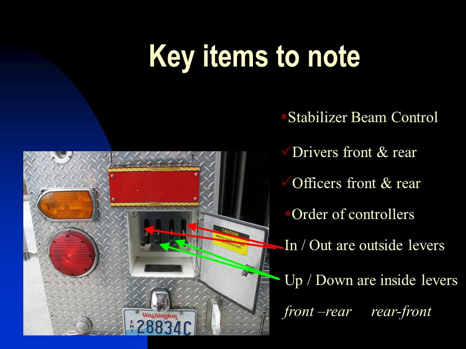 Key items to note  Stabilizer Beam Control Drivers front & rear Officers front & rear  Order of controllers In / Out are outside levers Up / Down ar