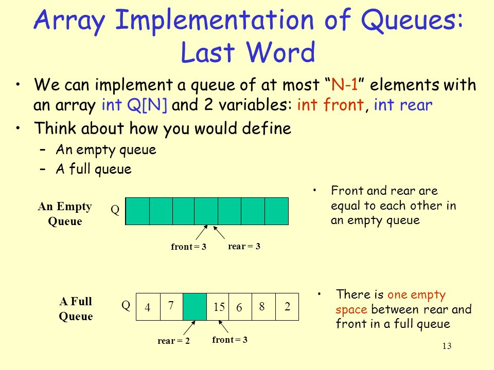 13 Array Implementation of Queues: Last Word We can implement a queue of at most N-1 elements with an array int Q[N] and 2 variables: int front, int rear Think about how you would define –An empty queue –A full queue Q front = 3 8 6 15 rear = 2 A Full Queue 2 4 7 Q front = 3 rear = 3 An Empty Queue Front and rear are equal to each other in an empty queue There is one empty space between rear and front in a full queue