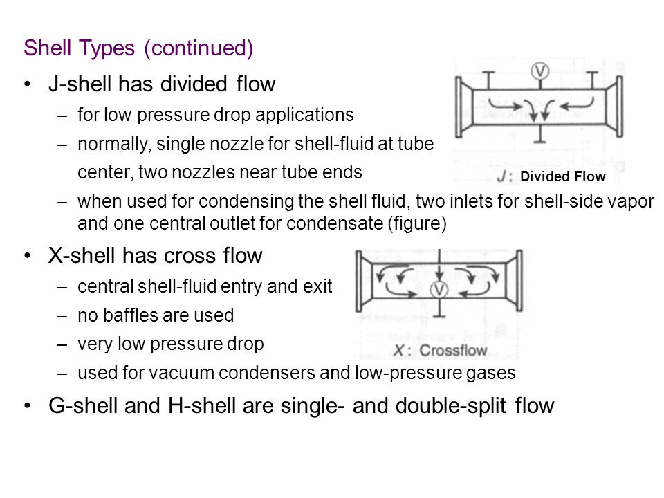 Shell Types (continued) J-shell has divided flow –for low pressure drop applications –normally, single nozzle for shell-fluid at tube center, two nozzles near tube ends –when used for condensing the shell fluid, two inlets for shell-side vapor and one central outlet for condensate (figure) X-shell has cross flow –central shell-fluid entry and exit –no baffles are used –very low pressure drop –used for vacuum condensers and low-pressure gases G-shell and H-shell are single- and double-split flow Divided Flow