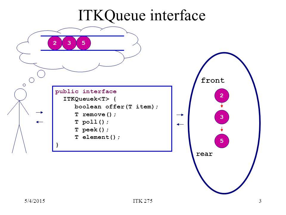 5/4/2015ITK 2753 ITKQueue interface 235 public interface ITKQueuek { boolean offer(T item); T remove(); T poll(); T peek(); T element(); } 2 3 5 front rear