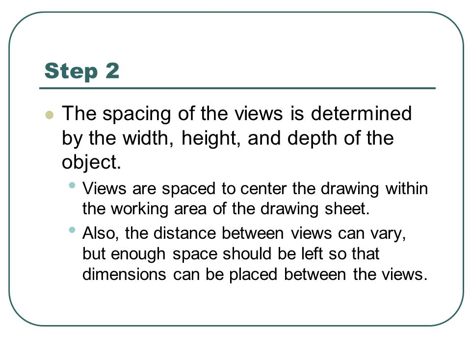 Step 2 The spacing of the views is determined by the width, height, and depth of the object.