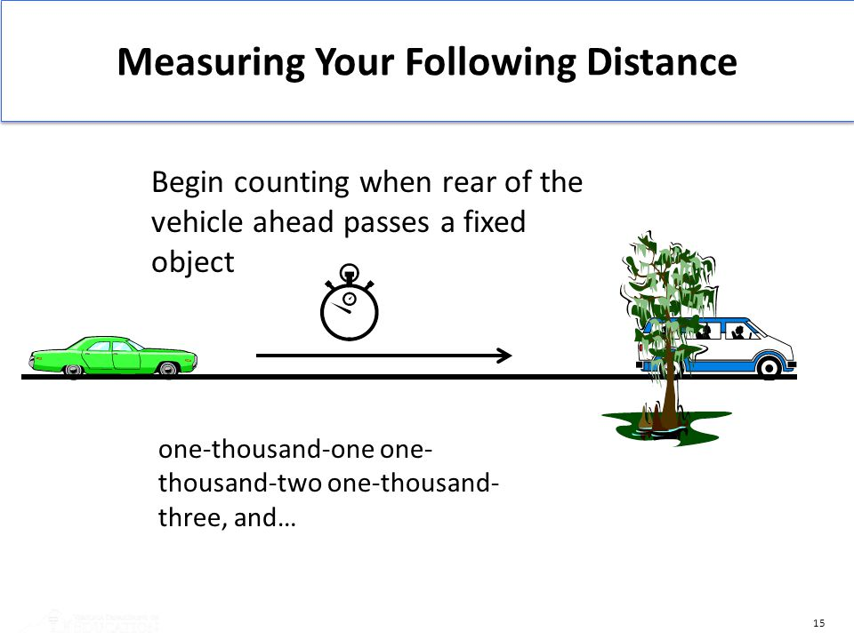 15 Measuring Your Following Distance one-thousand-one one- thousand-two one-thousand- three, and… Begin counting when rear of the vehicle ahead passes
