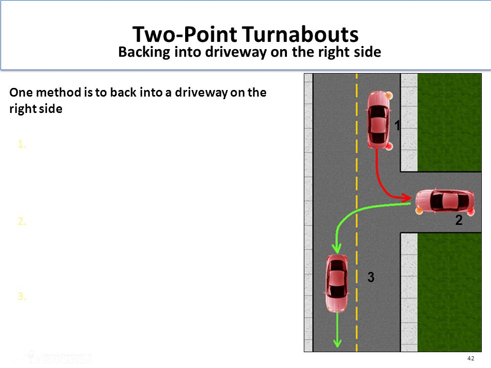 42 Two-Point Turnabouts 1.Check traffic flow Signal, and position yourself 2-3 feet from curb Drive beyond the driveway and stop ; shift to reverse, m
