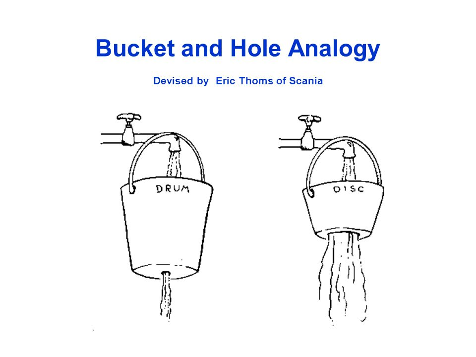 Bucket and Hole Analogy Devised by Eric Thoms of Scania