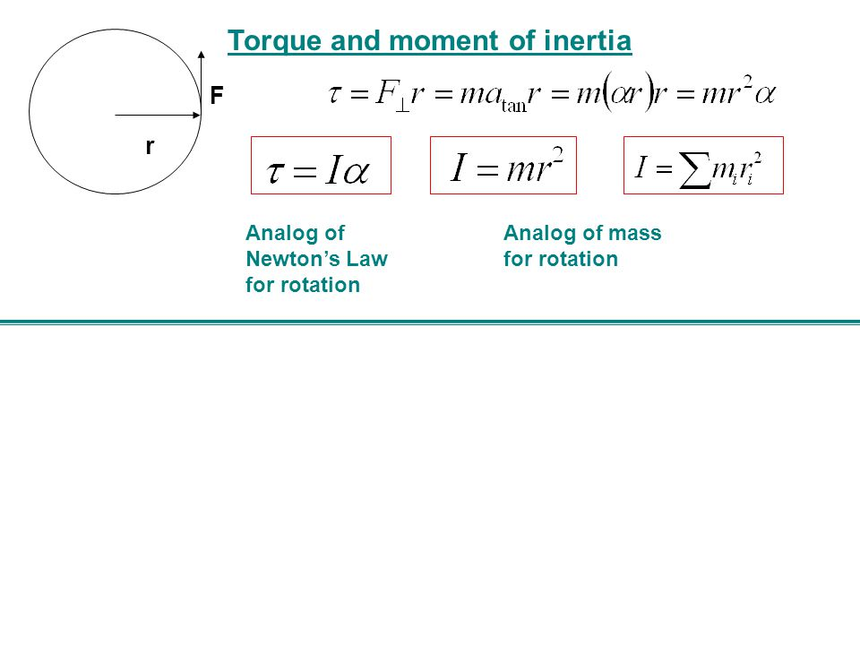 Torque and moment of inertia F r Analog of Newton's Law for rotation Analog of mass for rotation