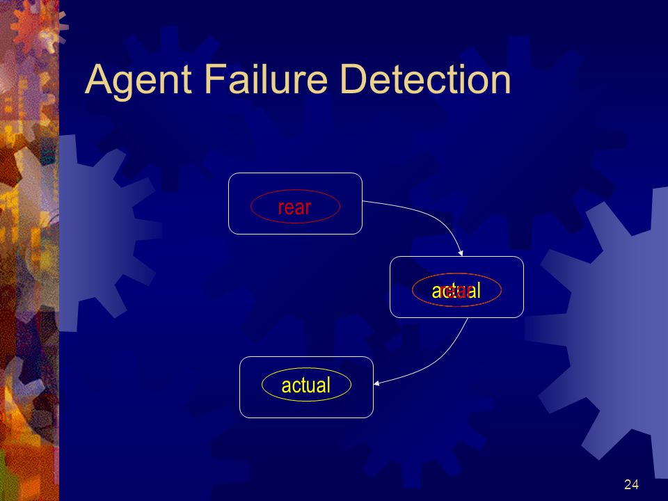 24 Agent Failure Detection actual rear actual