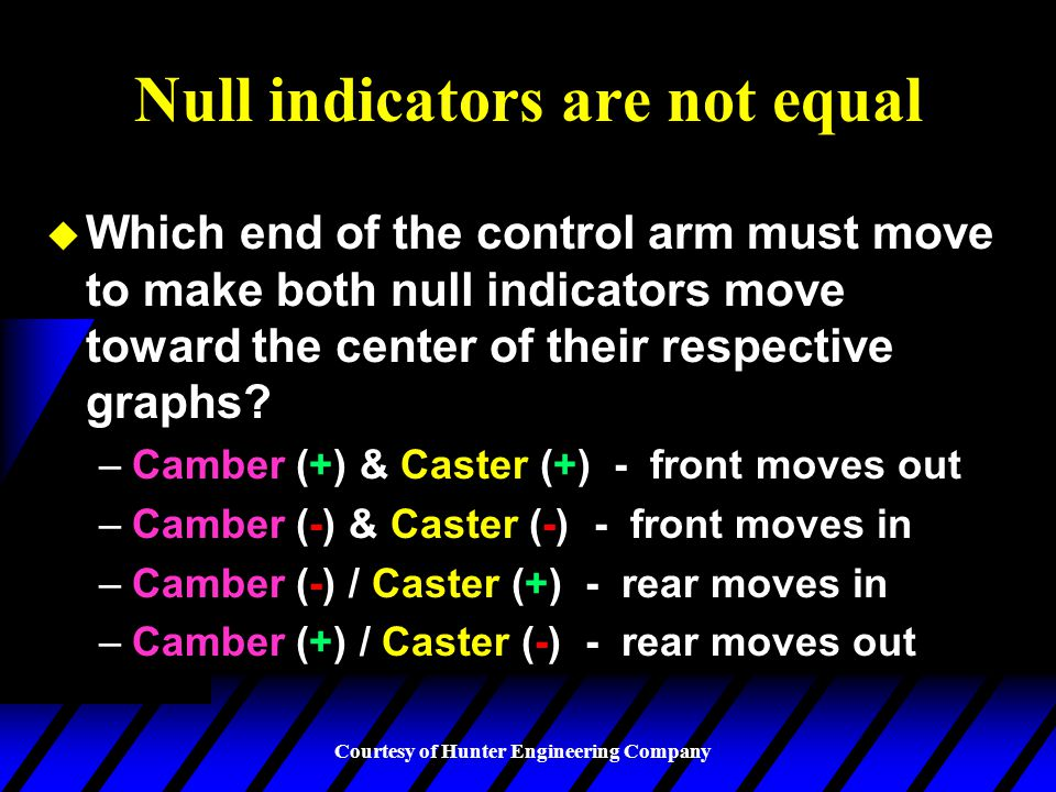 Courtesy of Hunter Engineering Company Null indicators are not equal u Move the control arm until both null indicators are equal distance from the center of their respective graphs.