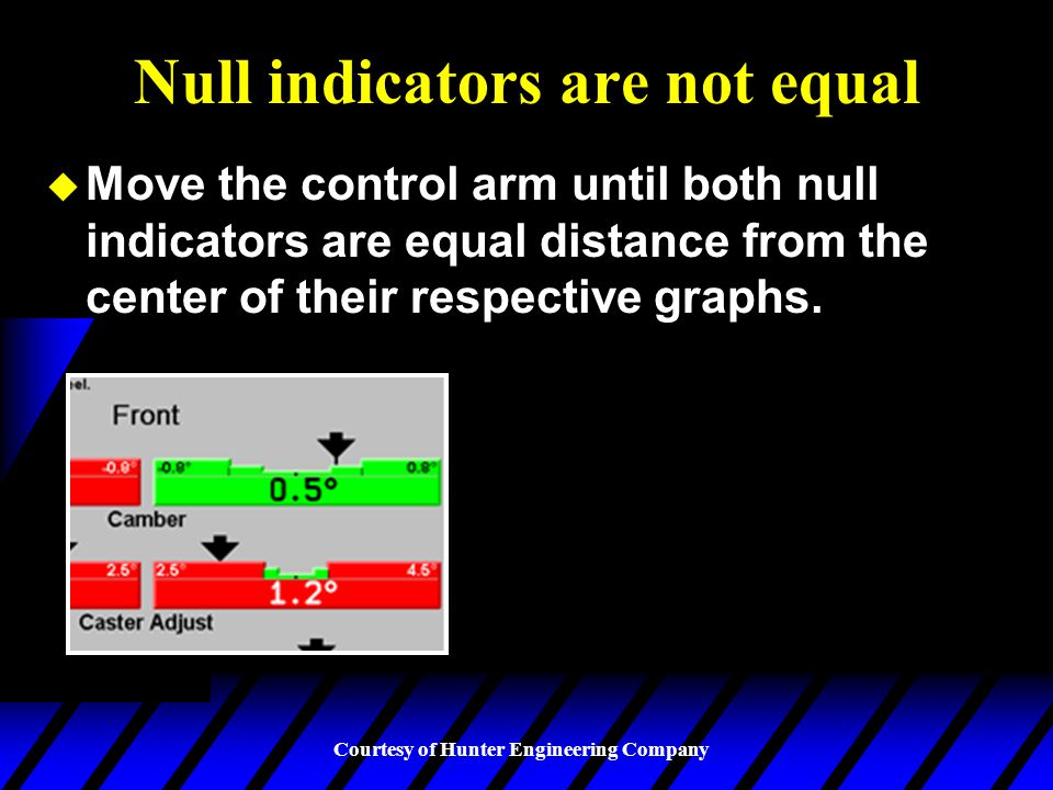 Courtesy of Hunter Engineering Company Null indicators are equal u Move the end of the control arm which will make both null indicators move toward the center of their respective graphs.