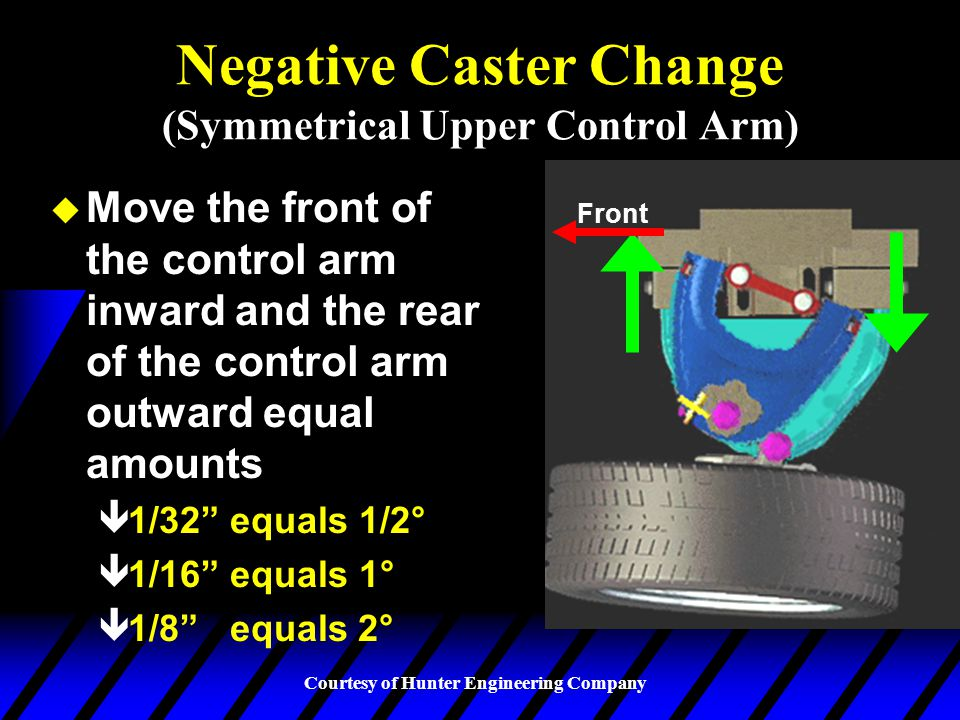 Courtesy of Hunter Engineering Company Positive Camber & Caster (Symmetrical Upper Control Arm) u Move the front of the control arm outward ê1/16 equals 1/2° caster & 1/4° camber ê1/8 equals 1° caster & 1/2° camber Front