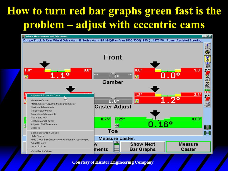 Courtesy of Hunter Engineering Company Dodge B1500 van with eccentric cams - dual bar graphs predict results – steer ahead graph