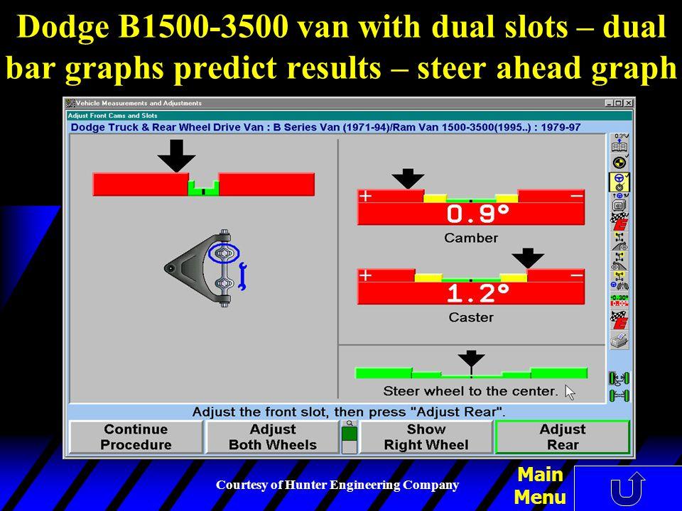 Courtesy of Hunter Engineering Company Dodge B1500-3500 van with dual slots – dual bar graphs predict results – steer ahead graph Main Menu