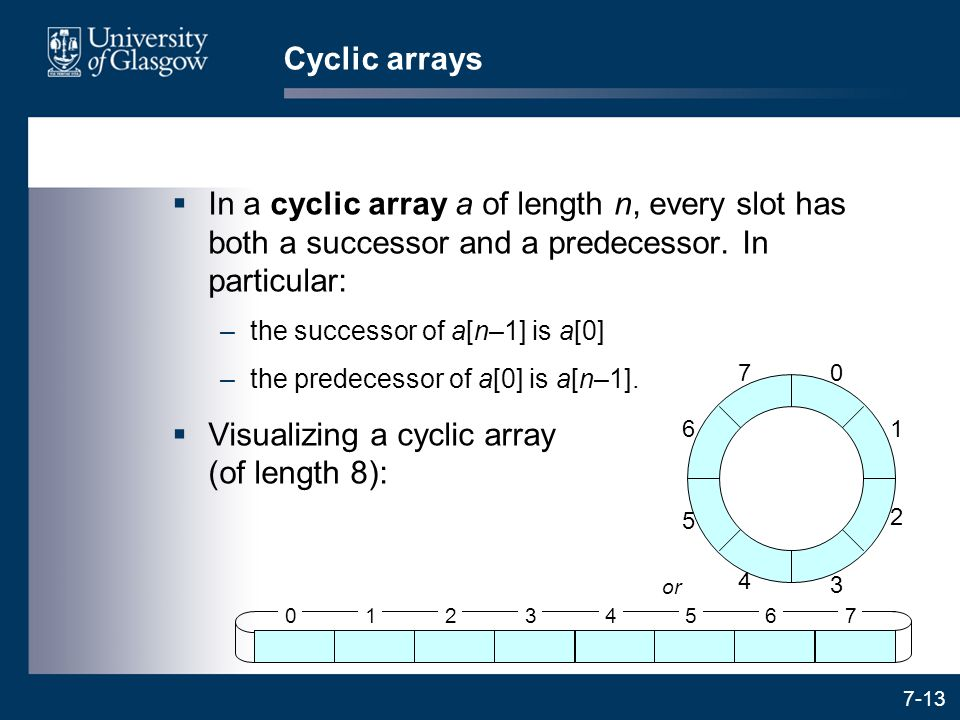7-13 Cyclic arrays  In a cyclic array a of length n, every slot has both a successor and a predecessor. In particular: –the successor of a[n–1] is a[