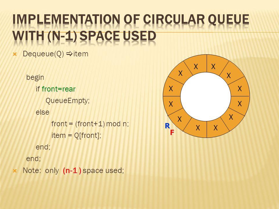  Dequeue(Q)  item begin front=rear if front=rear QueueEmpty; else front = (front+1) mod n; item = Q[front]; end; (n-1 )  Note: only (n-1 ) space used; F R X X X XX X X X X XX X
