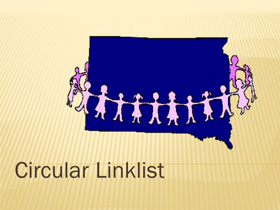 Circular Linklist