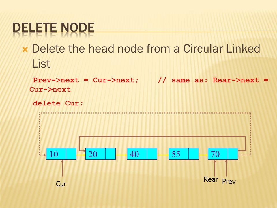  Delete the head node from a Circular Linked List Rear Cur Prev->next = Cur->next;// same as: Rear->next = Cur->next delete Cur; Prev 1020405570