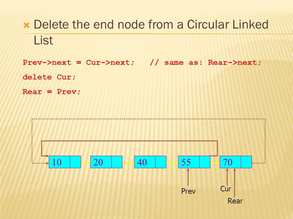  Delete the end node from a Circular Linked List Rear Prev->next = Cur->next; // same as: Rear->next; delete Cur; Rear = Prev; Prev Cur 1020405570