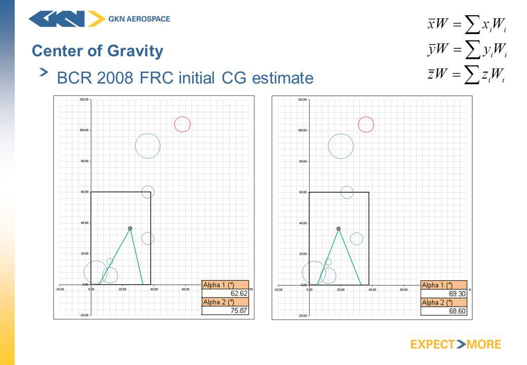 Center of Gravity BCR 2008 FRC initial CG estimate