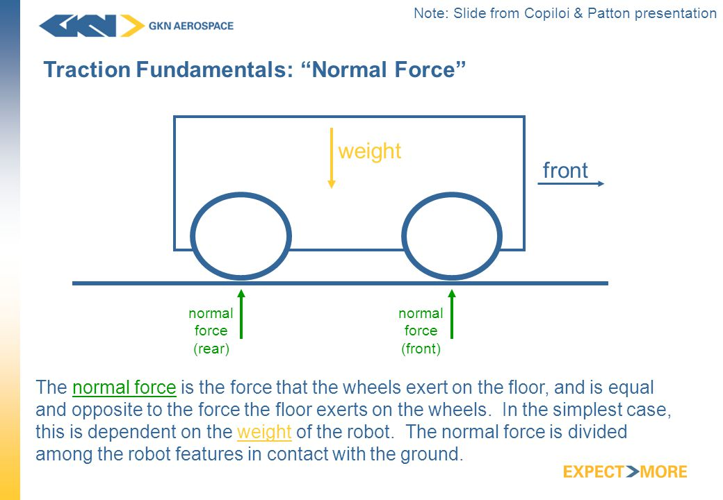 weight front The normal force is the force that the wheels exert on the floor, and is equal and opposite to the force the floor exerts on the wheels.