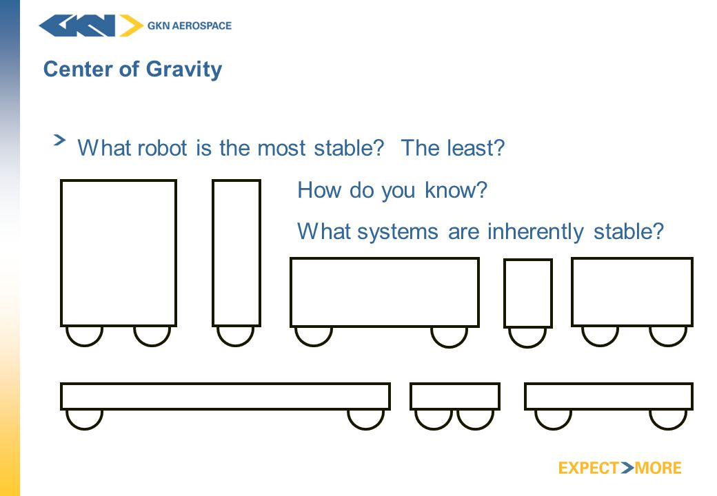 Center of Gravity What robot is the most stable. The least.