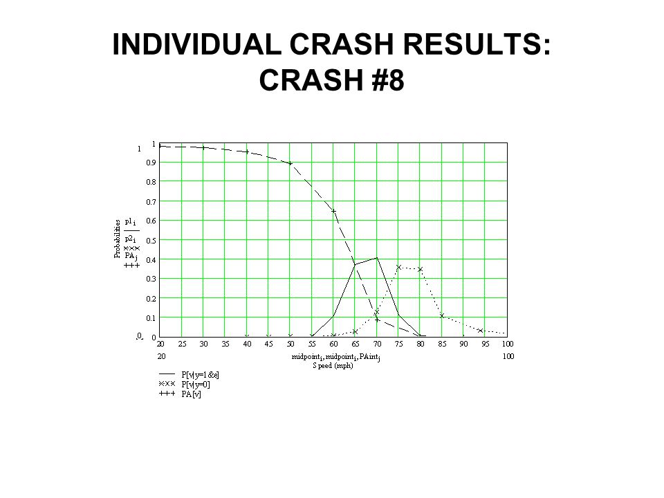 INDIVIDUAL CRASH RESULTS: CRASH #8