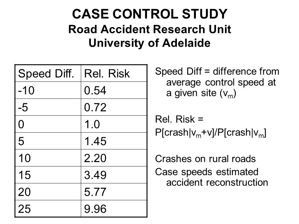 CASE CONTROL STUDY Road Accident Research Unit University of Adelaide Speed Diff = difference from average control speed at a given site (v m ) Rel.