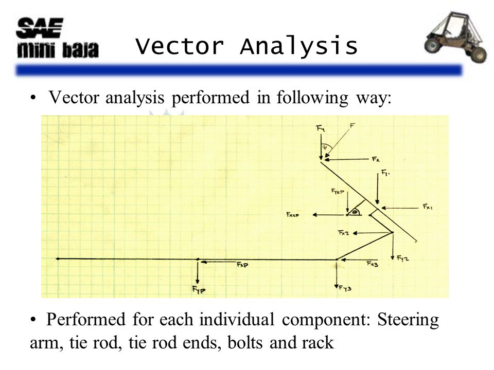 Vector Analysis Vector analysis performed in following way: Performed for each individual component: Steering arm, tie rod, tie rod ends, bolts and ra