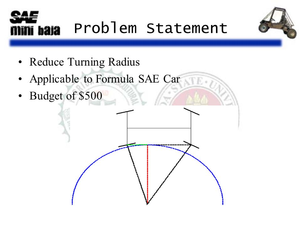 Problem Statement Reduce Turning Radius Applicable to Formula SAE Car Budget of $500