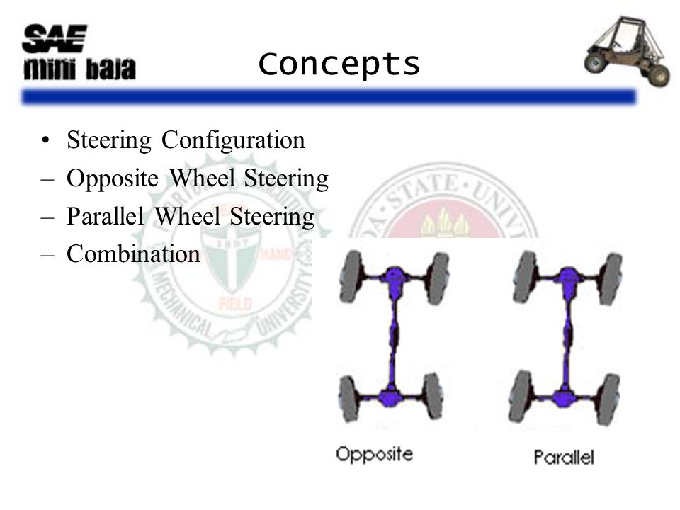 Concepts Steering Configuration –Opposite Wheel Steering –Parallel Wheel Steering –Combination