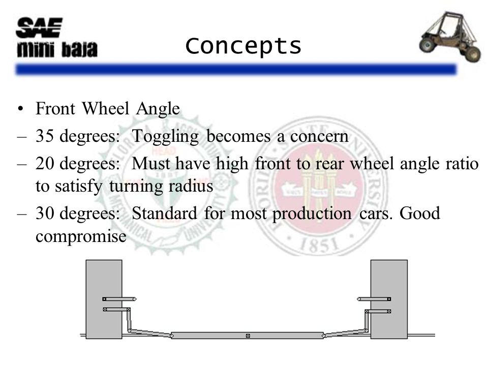 Concepts Front Wheel Angle –35 degrees: Toggling becomes a concern –20 degrees: Must have high front to rear wheel angle ratio to satisfy turning radi