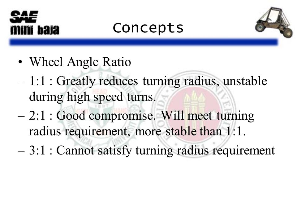 Force Breakdown Forces in steering arm as wheel travels from 0-30 degrees