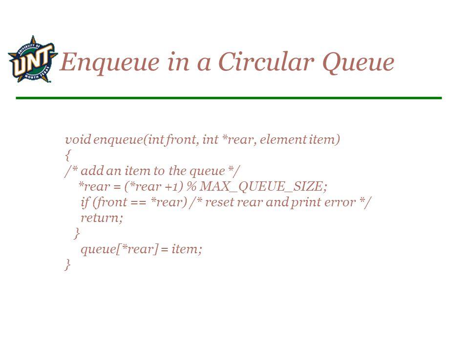 void enqueue(int front, int *rear, element item) { /* add an item to the queue */ *rear = (*rear +1) % MAX_QUEUE_SIZE; if (front == *rear) /* reset rear and print error */ return; } queue[*rear] = item; } Enqueue in a Circular Queue