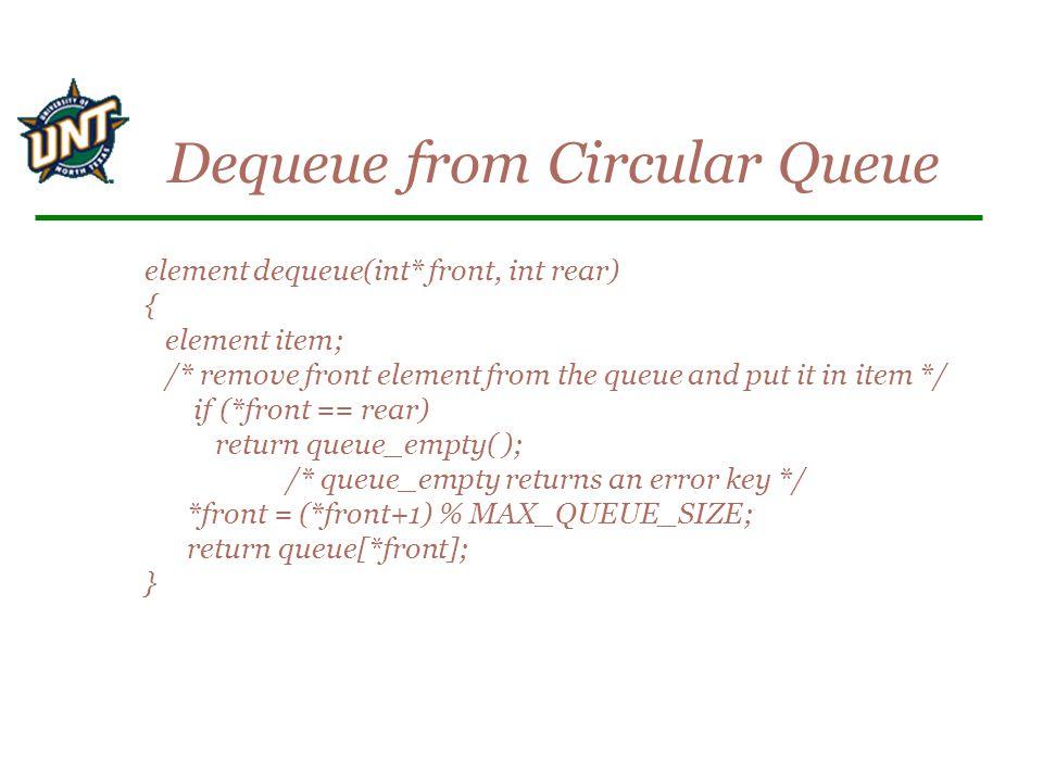 element dequeue(int* front, int rear) { element item; /* remove front element from the queue and put it in item */ if (*front == rear) return queue_empty( ); /* queue_empty returns an error key */ *front = (*front+1) % MAX_QUEUE_SIZE; return queue[*front]; } Dequeue from Circular Queue