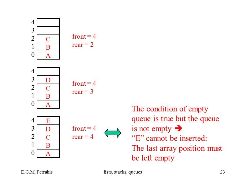 E.G.M. Petrakislists, stacks, queues23 D C B Α 4321043210 E D C B Α 4321043210 front = 4 rear = 2 front = 4 rear = 3 front = 4 rear = 4 The condition