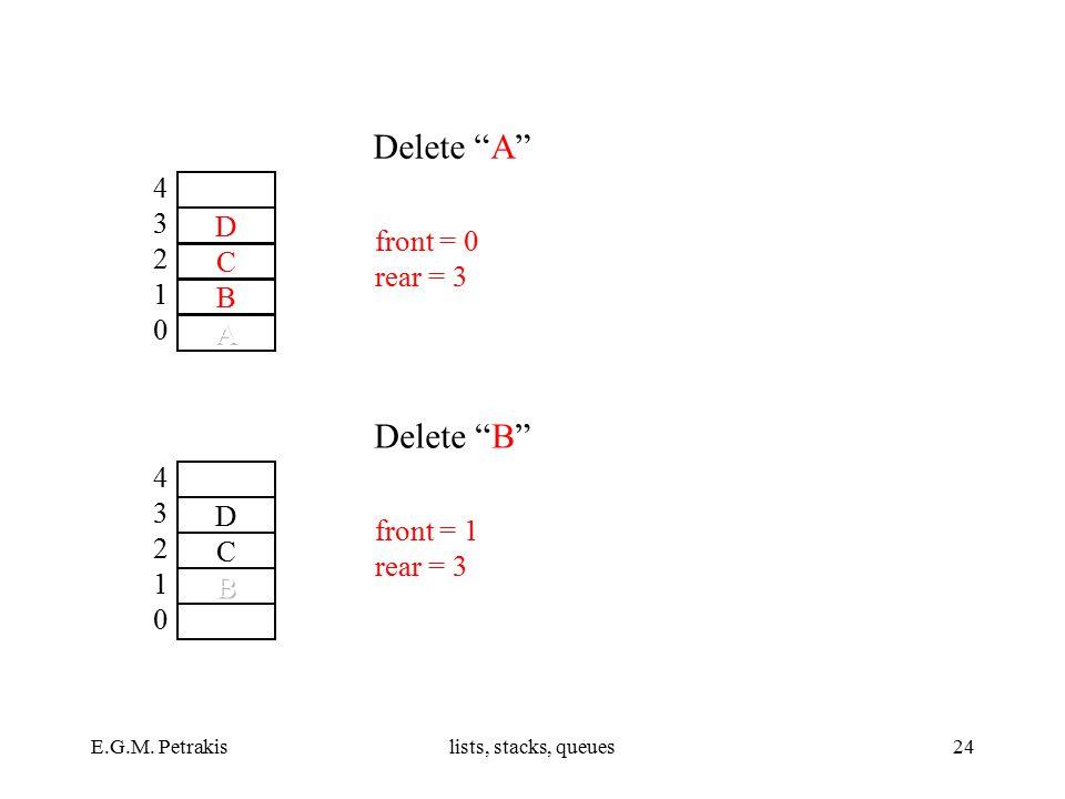 """E.G.M. Petrakislists, stacks, queues24 D C B 4321043210 Delete """"Α"""" front = 0 rear = 3 D C 4321043210 Delete """"B"""" front = 1 rear = 3"""
