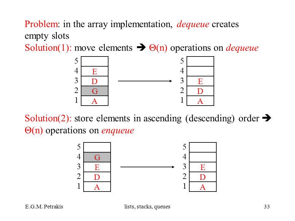 E.G.M. Petrakislists, stacks, queues33 Problem: in the array implementation, dequeue creates empty slots Solution(1): move elements  Θ(n) operations