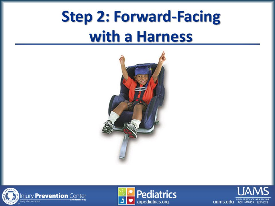 archildrens.org uams.edu arpediatrics.org uams.edu arpediatrics.org Step 2: Forward-Facing with a Harness