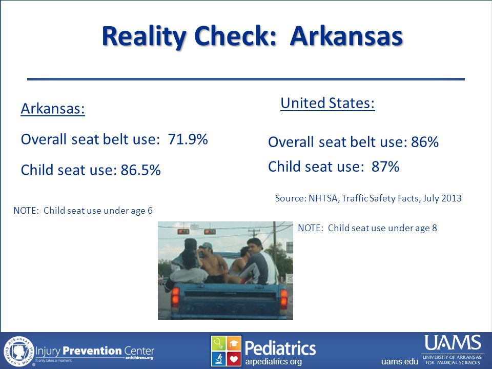 archildrens.org uams.edu arpediatrics.org uams.edu arpediatrics.org Step 4: Vehicle Safety Belt