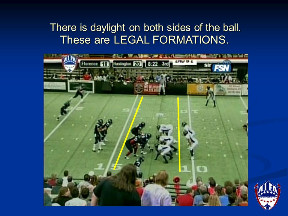 There is daylight between the center and the linebackers. This is a LEGAL FORMATION.